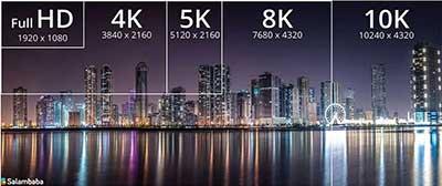 شکل2- Ultra HD 4K
